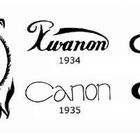 Camera Geekery: The original Canon logo